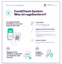 CovidCheck DE