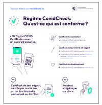 CovidCheck FR